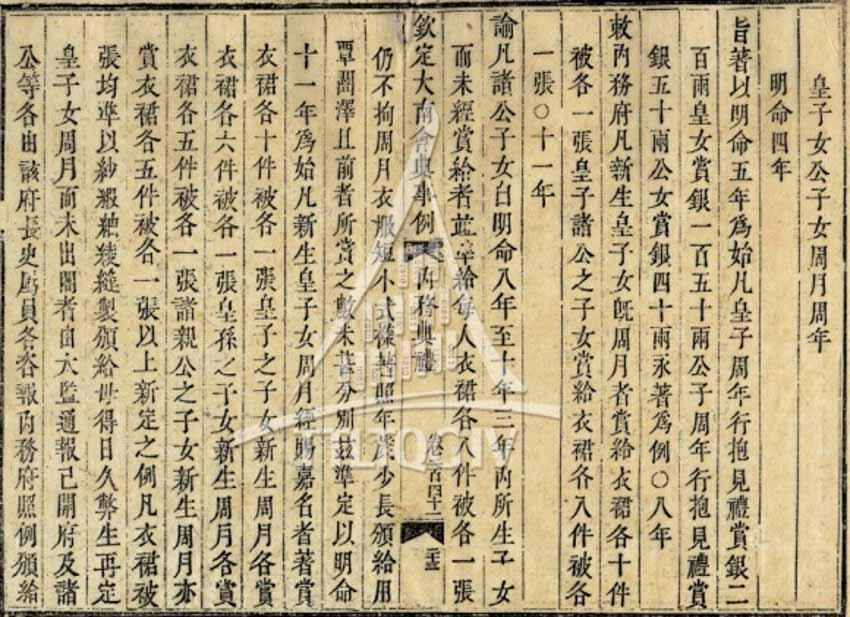 Lễ đầy tháng và thôi nôi trong hoàng cung triều Nguyễn - 2