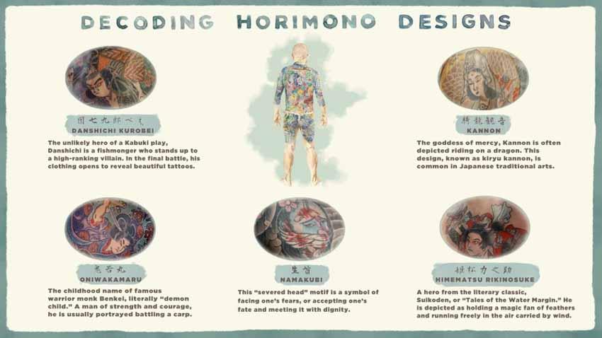 Những hình xăm Horimono được tôn kính ở Nhật Bản - 4