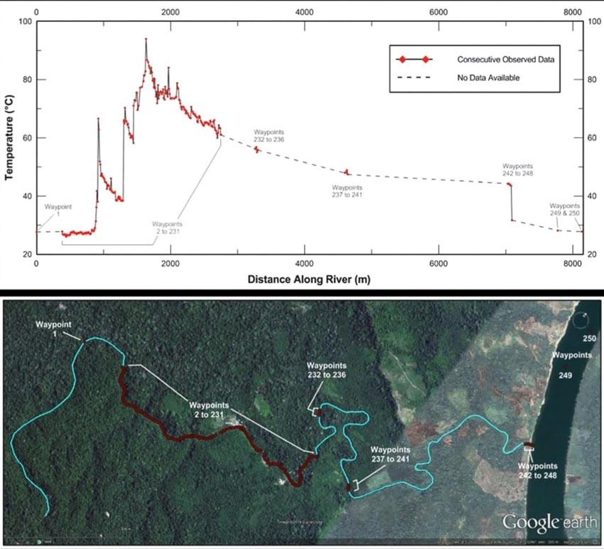 Dòng sông nước sôi 97oC trong rừng mưa Amazon - 10