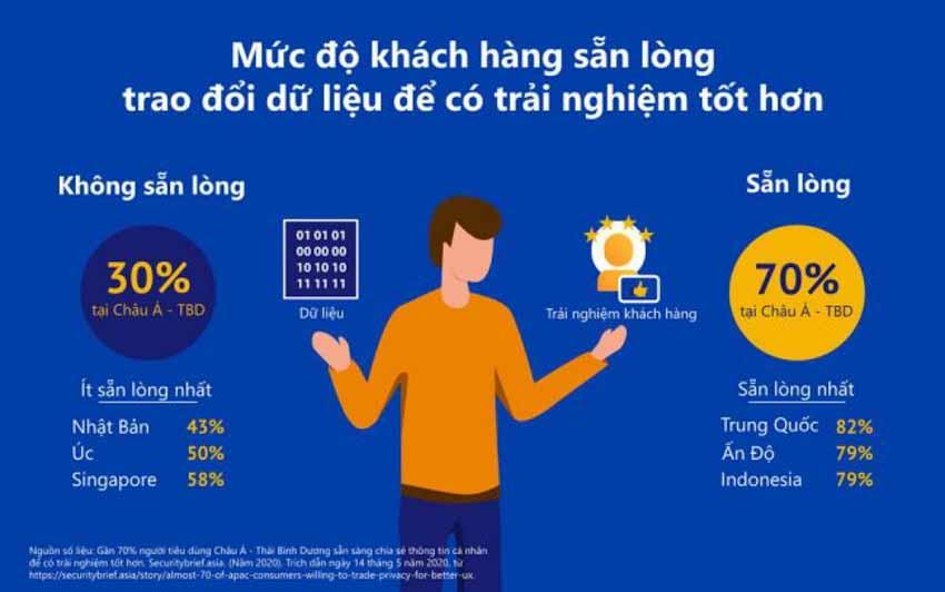Cái nhìn từ Visa: Vì sao thuật toán quan trọng hơn dữ liệu? - 1