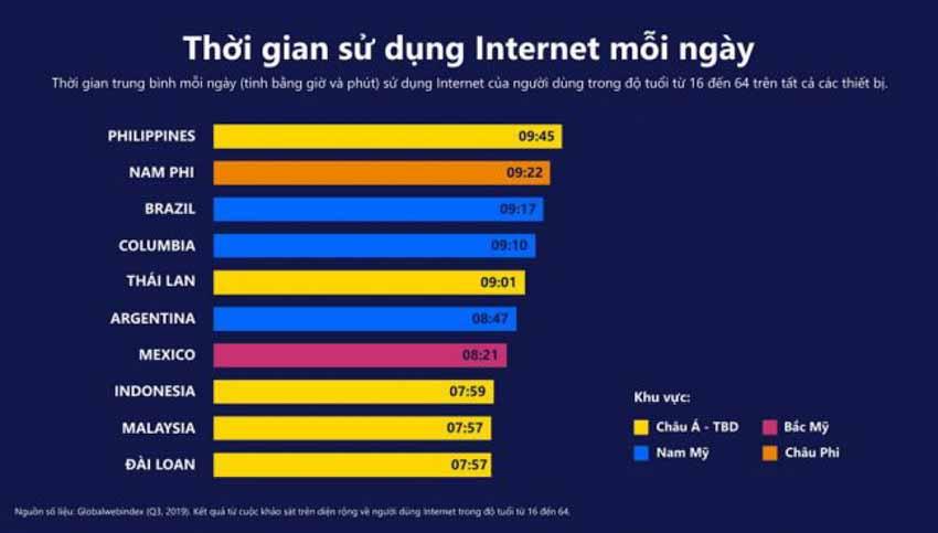 Cái nhìn từ Visa: Vì sao thuật toán quan trọng hơn dữ liệu? - 3