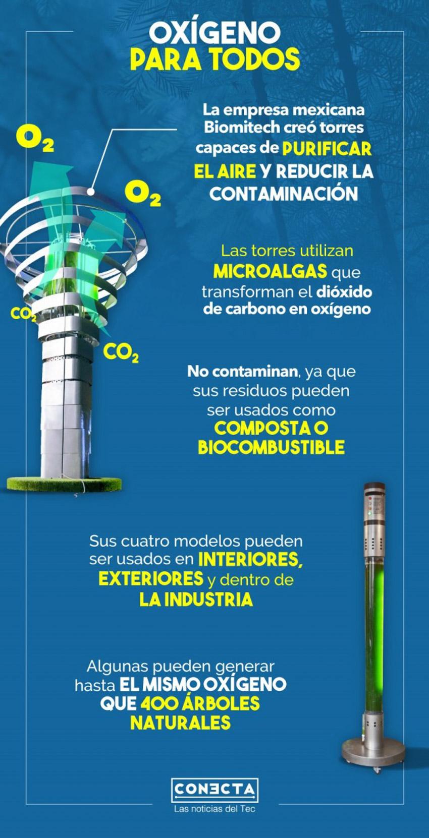 Cây nhân tạo giúp thanh lọc không khí của các thành phố